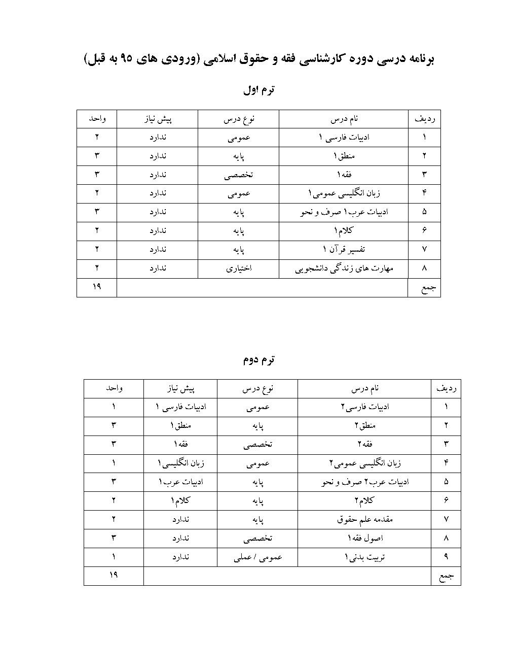 کارشناسی فقه و حقوق اسلامی، ۹۵ به قبل_Page1