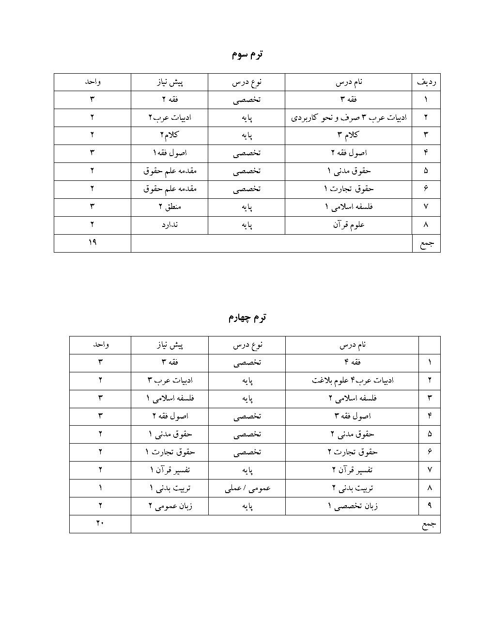 کارشناسی فقه و حقوق اسلامی، ۹۵ به قبل_Page2