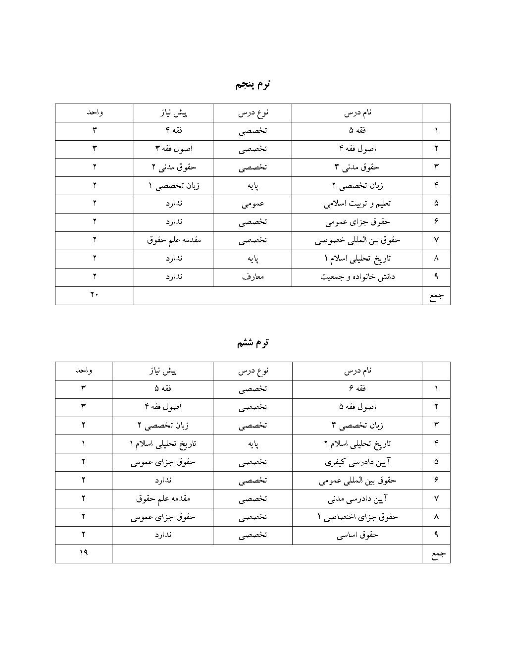 کارشناسی فقه و حقوق اسلامی، ۹۵ به قبل_Page3