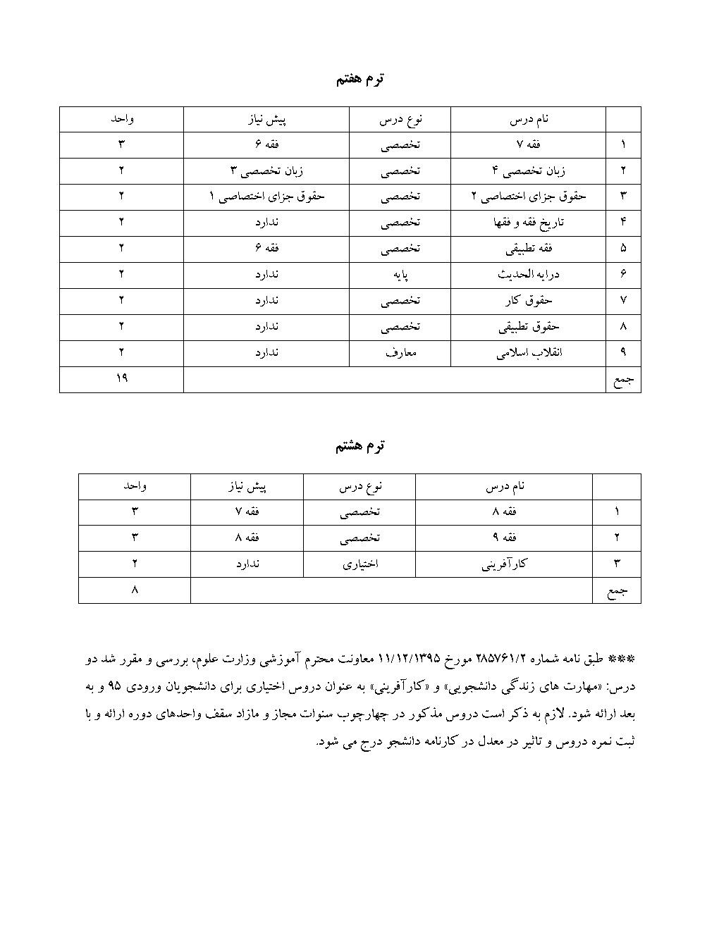 کارشناسی فقه و حقوق اسلامی، ۹۵ به قبل_Page4