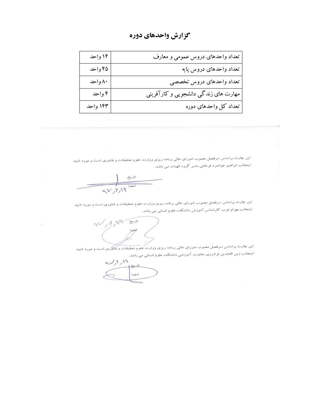 کارشناسی فقه و حقوق اسلامی، ۹۵ به قبل_Page5